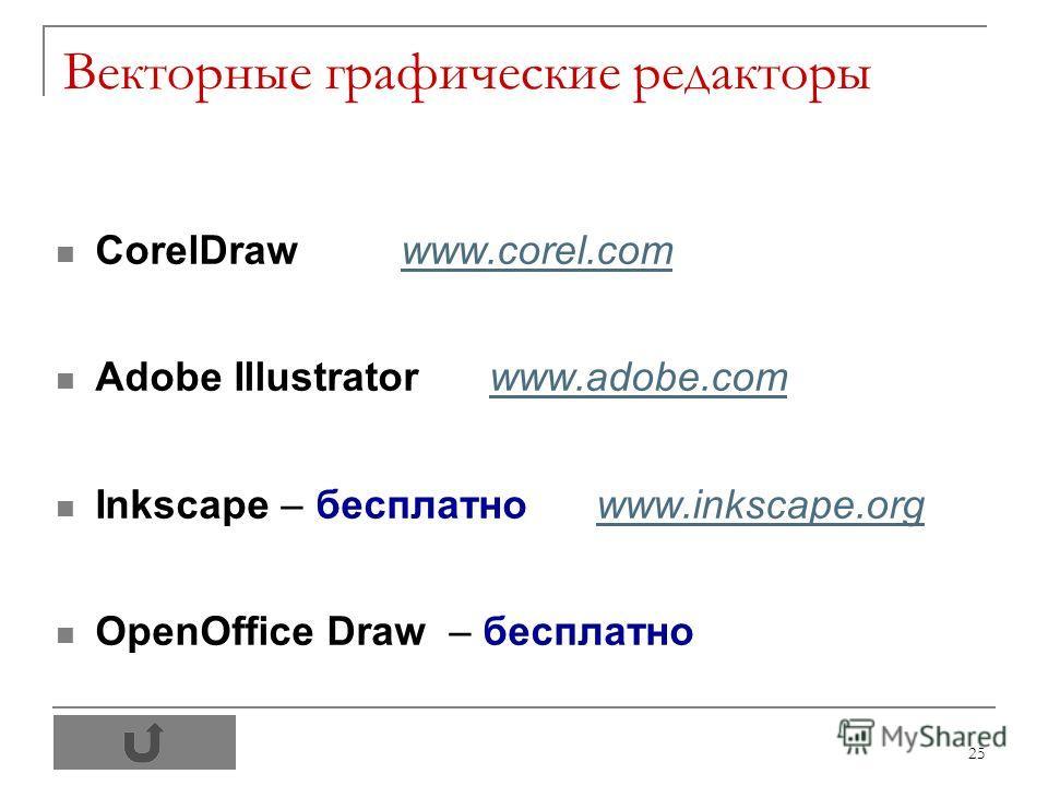 25 Векторные графические редакторы CorelDraw www.corel.comwww.corel.com Adobe Illustrator www.adobe.comwww.adobe.com Inkscape – бесплатно www.inkscape.orgwww.inkscape.org OpenOffice Draw – бесплатно
