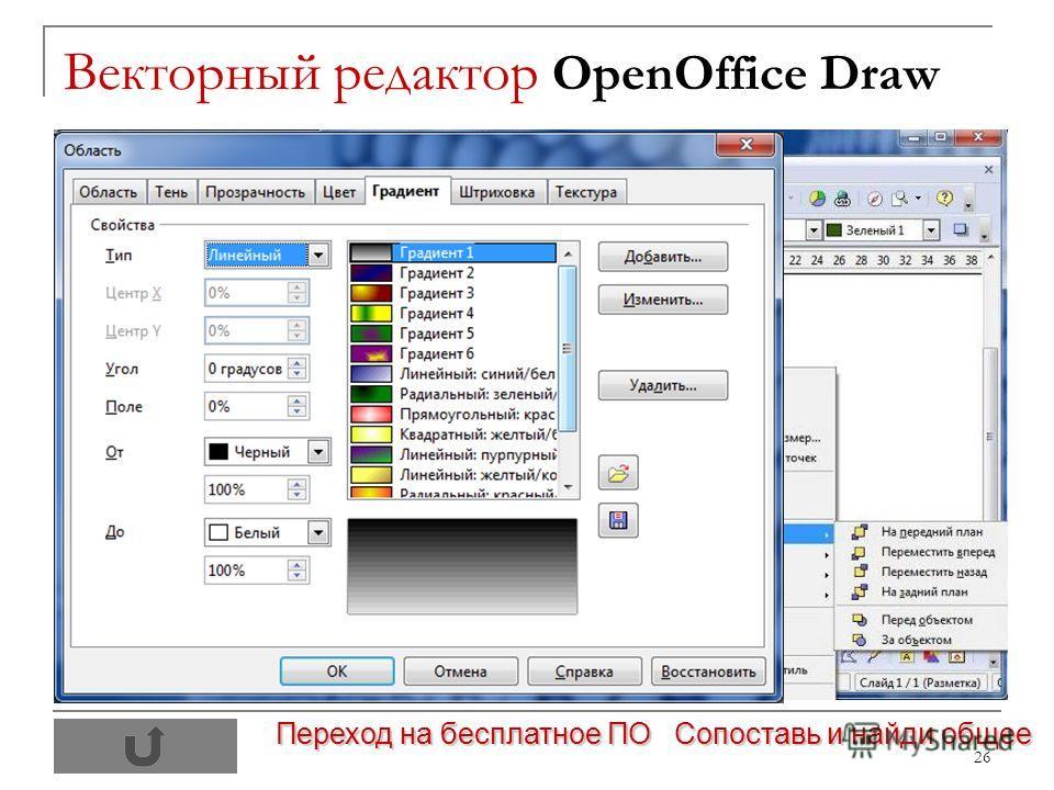 26 Векторный редактор OpenOffice Draw Переход на бесплатное ПО Сопоставь и найди общее Панель рисования