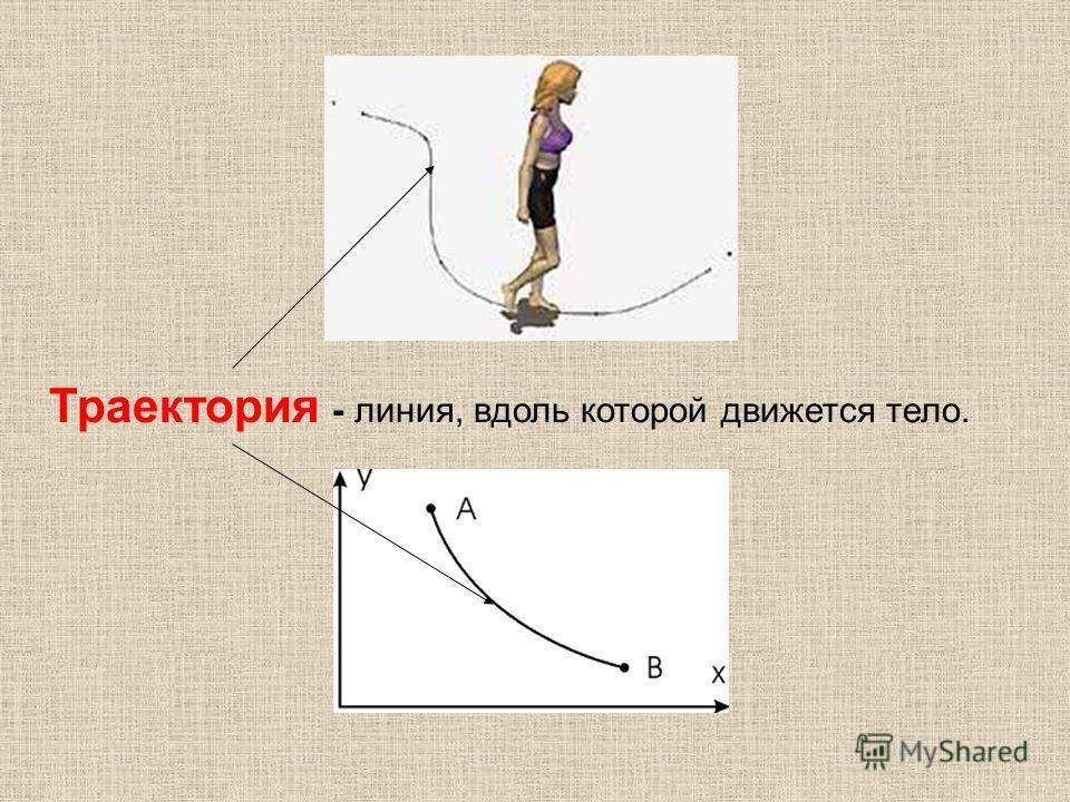 Траектория - линия, вдоль которой движется тело.