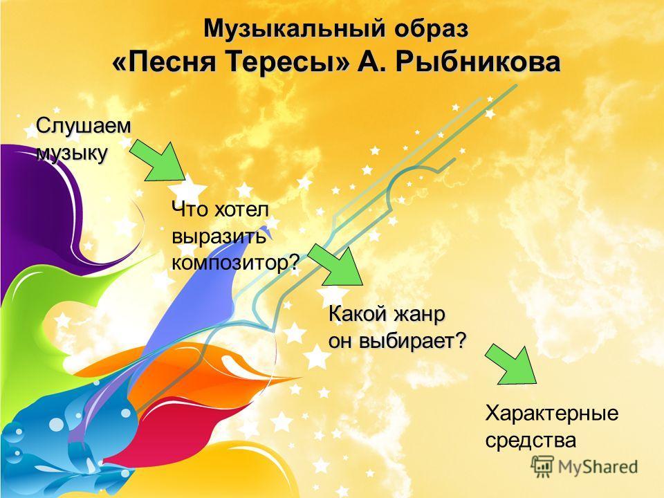 Музыкальный образ «Песня Тересы» А. Рыбникова Слушаеммузыку Что хотел выразить композитор? Какой жанр он выбирает? Характерные средства