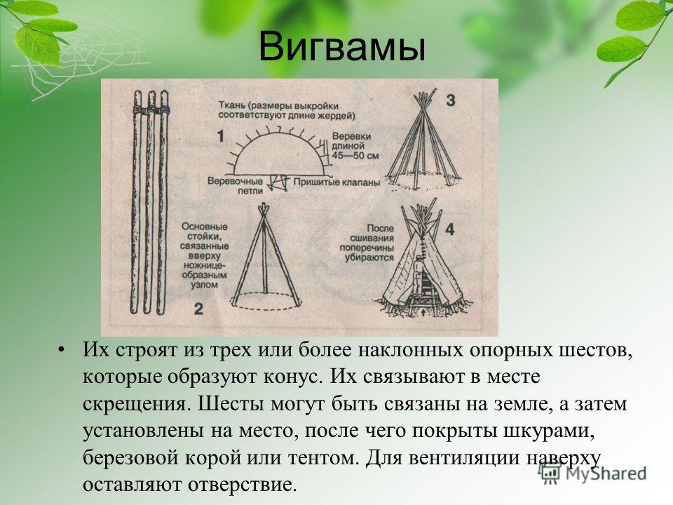 Вигвамы Их строят из трех или более наклонных опорных шестов, которые образуют конус. Их связывают в месте скрещения. Шесты могут быть связаны на земле, а затем установлены на место, после чего покрыты шкурами, березовой корой или тентом. Для вентиля