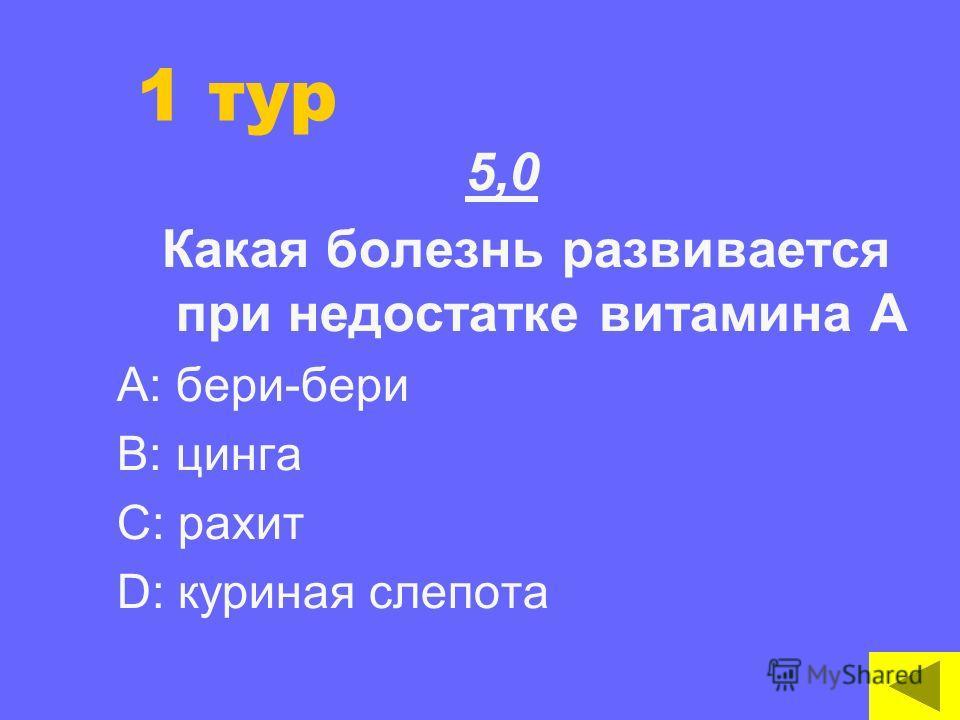1 тур 5,0 Какая болезнь развивается при недостатке витамина А А: бери-бери В: цинга С: рахит D: куриная слепота