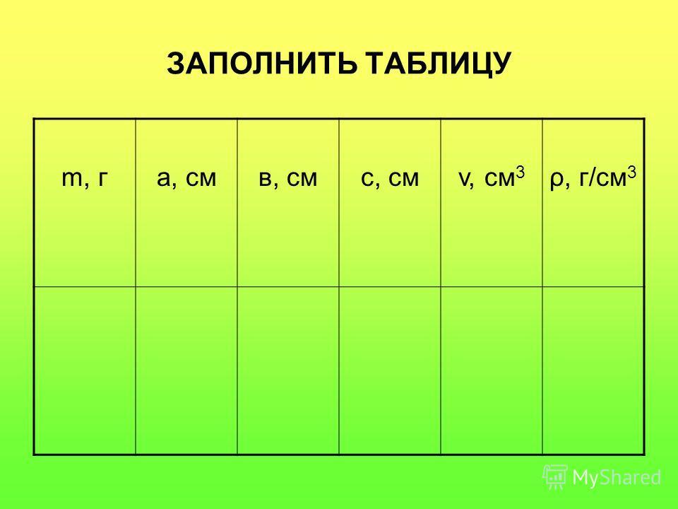 ЗАПОЛНИТЬ ТАБЛИЦУ m, га, смв, смс, смv, см 3 ρ, г/см 3