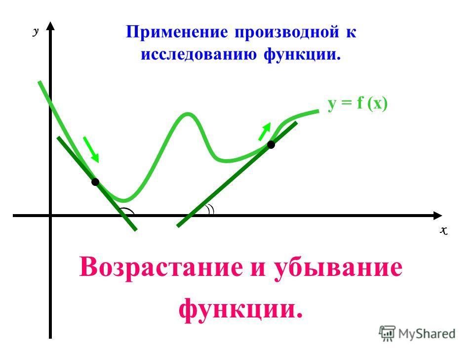 Применение производной к исследованию функции. Возрастание и убывание функции. ) х у у = f (х) ) )