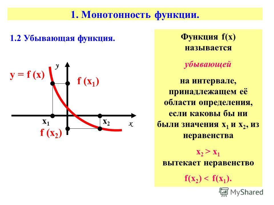 1. Монотонность функции. 1.2 Убывающая функция. х х1х1 х2х2 у = f (х) у f (х 1 ) f (х 2 ) Функция f(х) называется убывающей на интервале, принадлежащем её области определения, если каковы бы ни были значения х 1 и х 2, из неравенства х 2 > х 1 вытека
