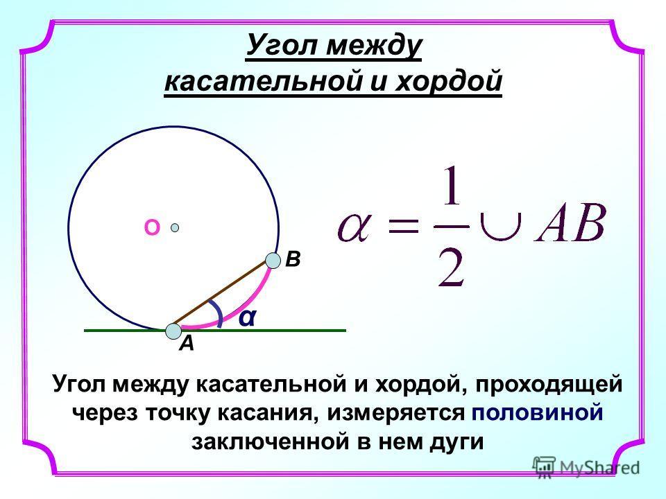 Угол между касательной и хордой О α Угол между касательной и хордой, проходящей через точку касания, измеряется половиной заключенной в нем дуги А В