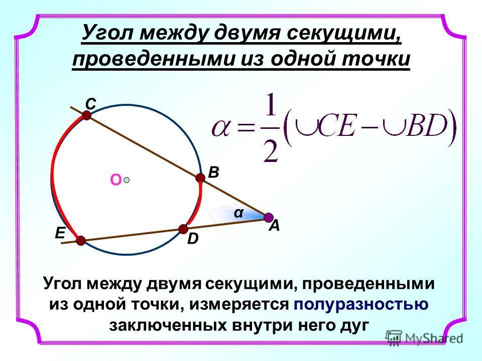 Угол между двумя секущими, проведенными из одной точки Угол между двумя секущими, проведенными из одной точки, измеряется полуразностью заключенных внутри него дуг О α А B C D E