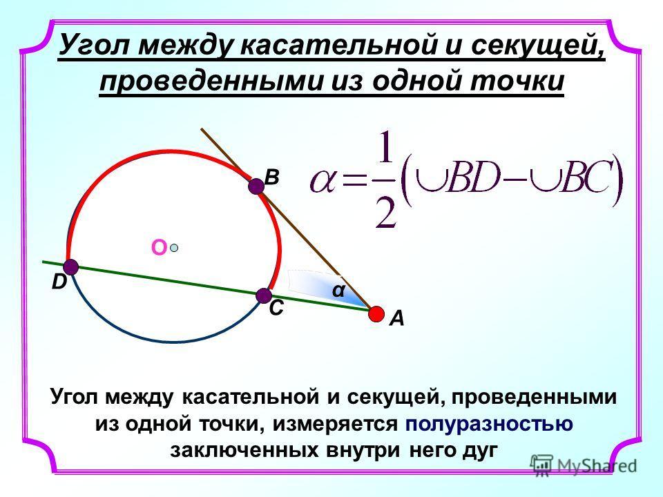 Угол между касательной и секущей, проведенными из одной точки Угол между касательной и секущей, проведенными из одной точки, измеряется полуразностью заключенных внутри него дуг О α A B C D