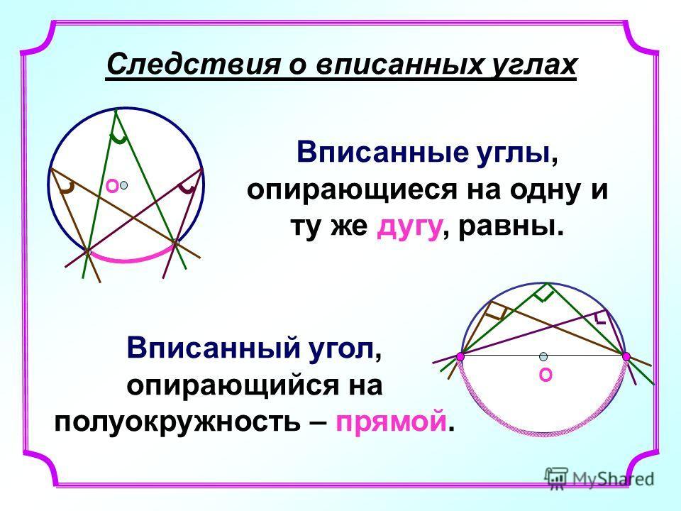Следствия о вписанных углах О Вписанные углы, опирающиеся на одну и ту же дугу, равны. О Вписанный угол, опирающийся на полуокружность – прямой.