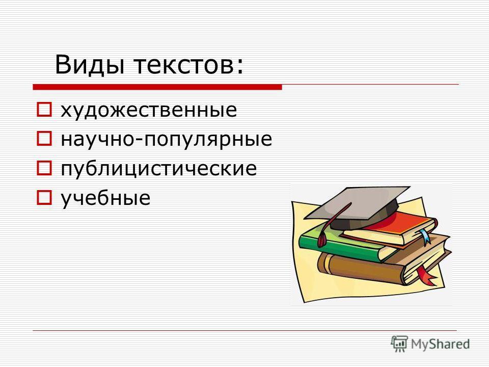 Виды текстов: художественные научно-популярные публицистические учебные