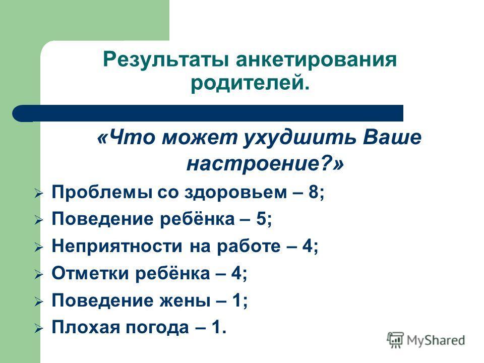 Результаты анкетирования родителей. «Что может ухудшить Ваше настроение?» Проблемы со здоровьем – 8; Поведение ребёнка – 5; Неприятности на работе – 4; Отметки ребёнка – 4; Поведение жены – 1; Плохая погода – 1.
