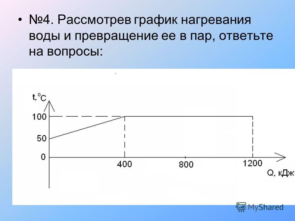 4. Рассмотрев график нагревания воды и превращение ее в пар, ответьте на вопросы: