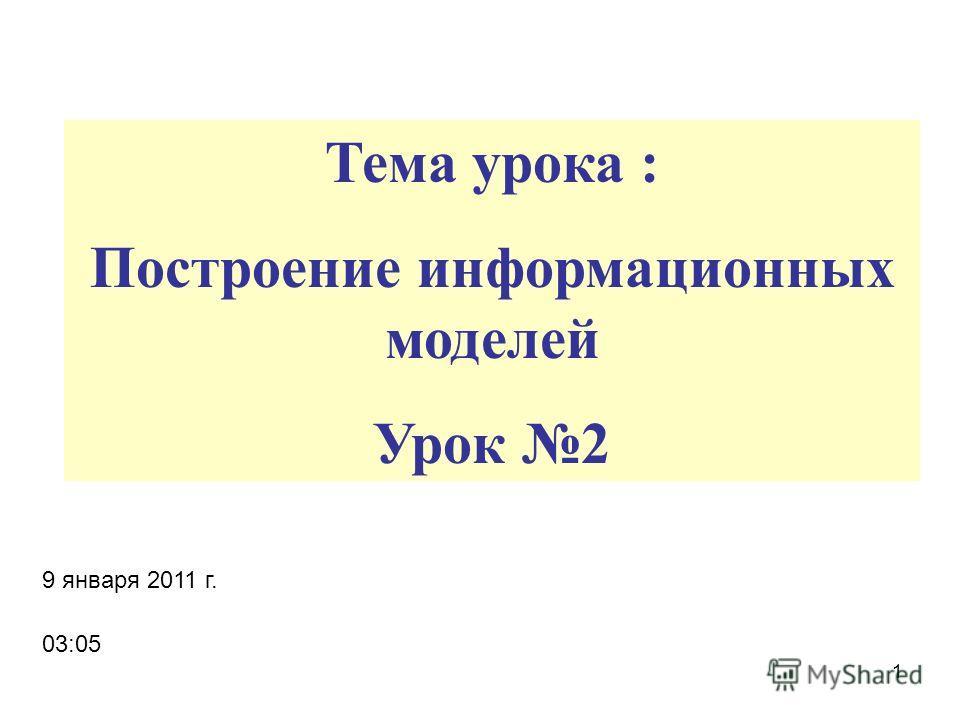 1 Тема урока : Построение информационных моделей Урок 2 9 января 2011 г. 03:06