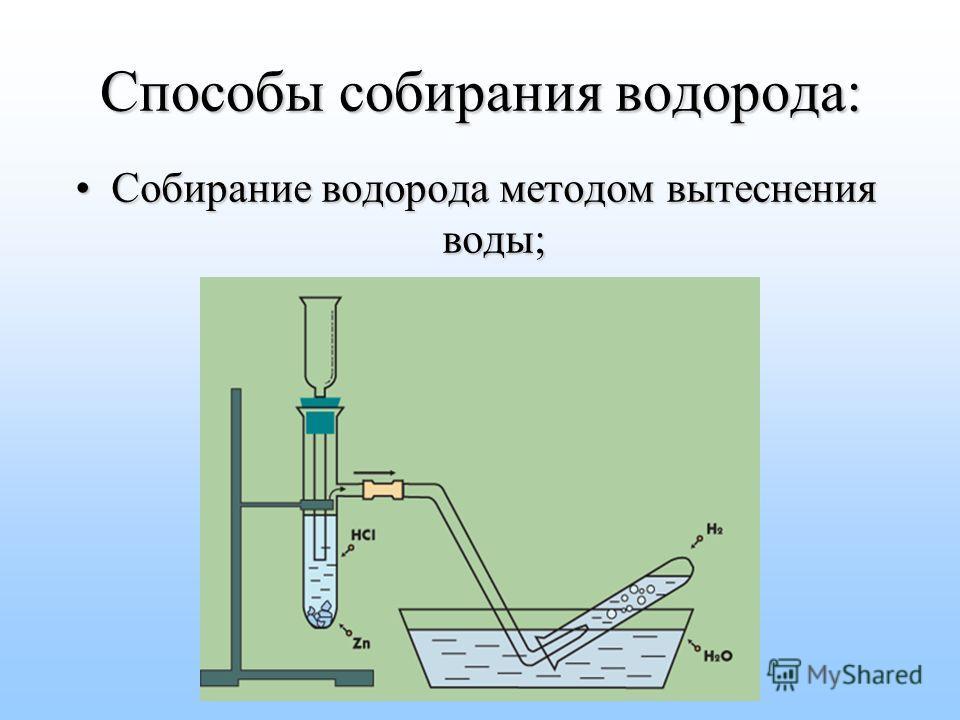 Способы собирания водорода: Собирание водорода методом вытеснения воды;Собирание водорода методом вытеснения воды;