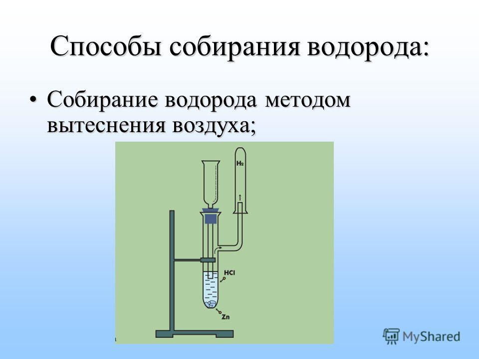 Способы собирания водорода: Собирание водорода методом вытеснения воздуха;Собирание водорода методом вытеснения воздуха;