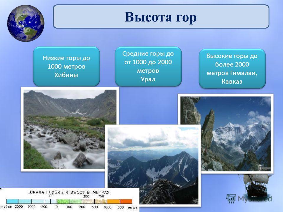 Высота гор Низкие горы до 1000 метров Хибины Средние горы до от 1000 до 2000 метров Урал Средние горы до от 1000 до 2000 метров Урал Высокие горы до более 2000 метров Гималаи, Кавказ