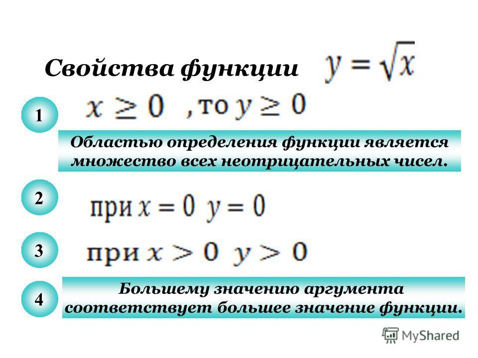 Свойства функции 1 Областью определения функции является множество всех неотрицательных чисел. 2 3 4 Большему значению аргумента соответствует большее значение функции.