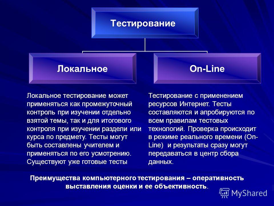 Тестирование ЛокальноеOn-Line Локальное тестирование может применяться как промежуточный контроль при изучении отдельно взятой темы, так и для итогового контроля при изучении раздели или курса по предмету. Тесты могут быть составлены учителем и приме