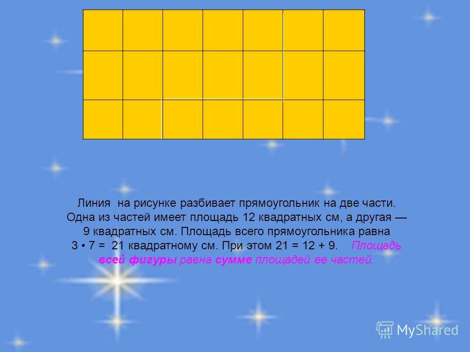 Линия на рисунке разбивает прямоугольник на две части. Одна из частей имеет площадь 12 квадратных см, а другая 9 квадратных см. Площадь всего прямоугольника равна 3 7 = 21 квадратному см. При этом 21 = 12 + 9. Площадь всей фигуры равна сумме площадей