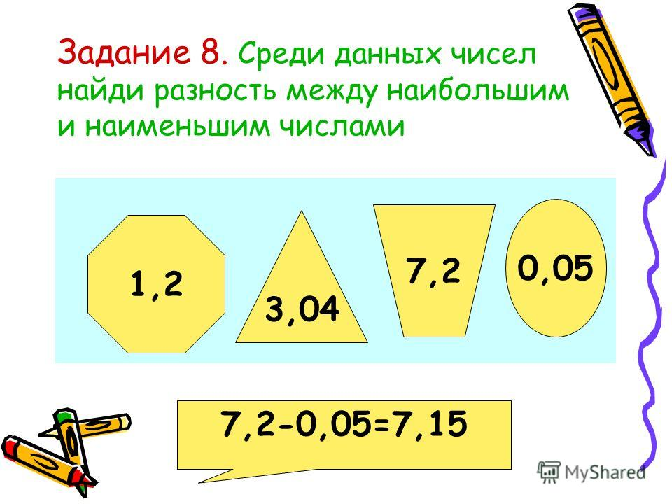 Задание 8. Среди данных чисел найди разность между наибольшим и наименьшим числами 1,2 3,04 7,2 0,05 7,2-0,05=7,15