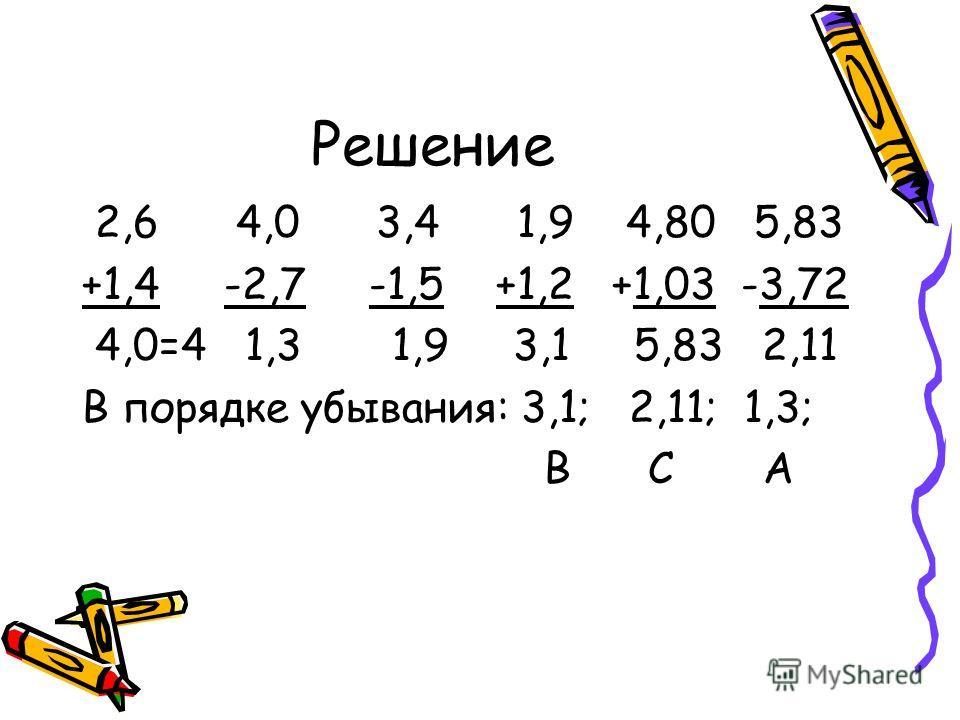 Решение 2,6 4,0 3,4 1,9 4,80 5,83 +1,4 -2,7 -1,5 +1,2 +1,03 -3,72 4,0=4 1,3 1,9 3,1 5,83 2,11 В порядке убывания: 3,1; 2,11; 1,3; В С А