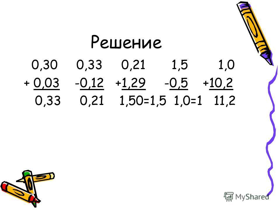 Решение 0,30 0,33 0,21 1,5 1,0 + 0,03 -0,12 +1,29 -0,5 +10,2 0,33 0,21 1,50=1,5 1,0=1 11,2
