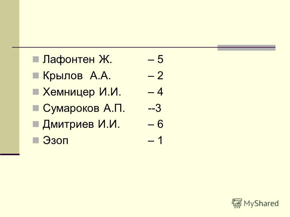 Лафонтен Ж.– 5 Крылов А.А.– 2 Хемницер И.И.– 4 Сумароков А.П.--3 Дмитриев И.И.– 6 Эзоп – 1