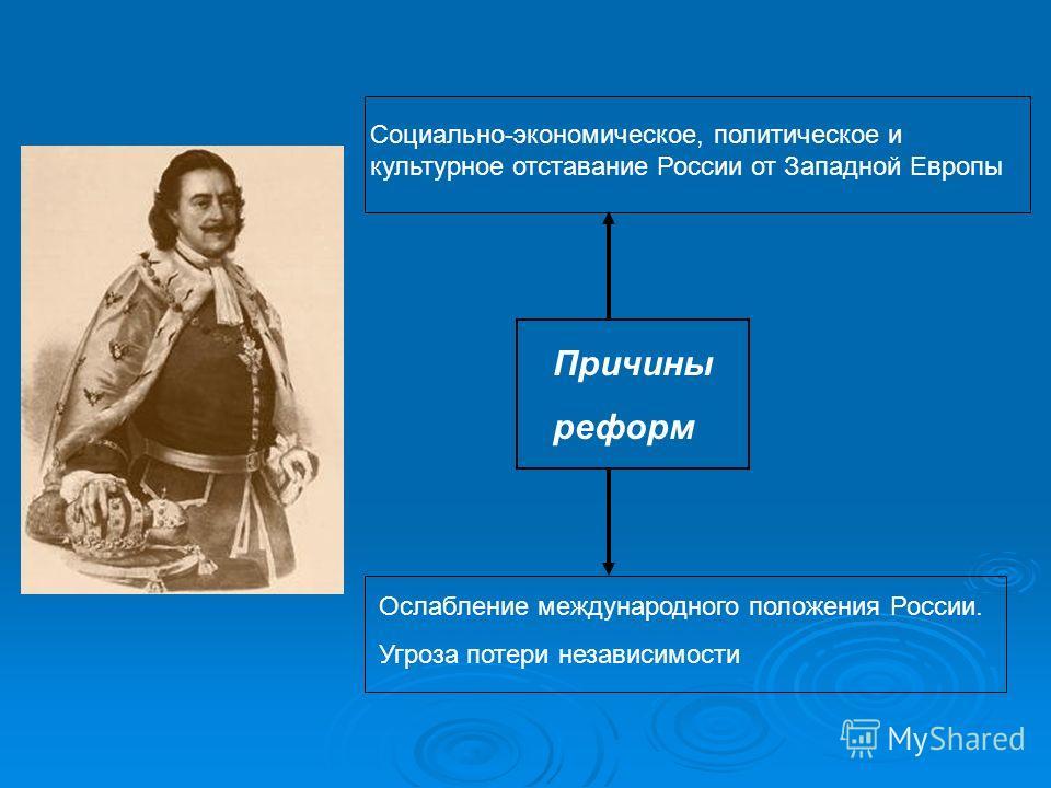 Причины реформ Социально-экономическое, политическое и культурное отставание России от Западной Европы Ослабление международного положения России. Угроза потери независимости