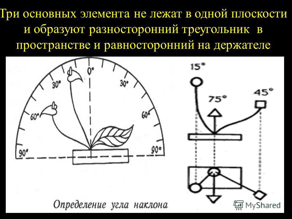 Три основных элемента не лежат в одной плоскости и образуют разносторонний треугольник в пространстве и равносторонний на держателе