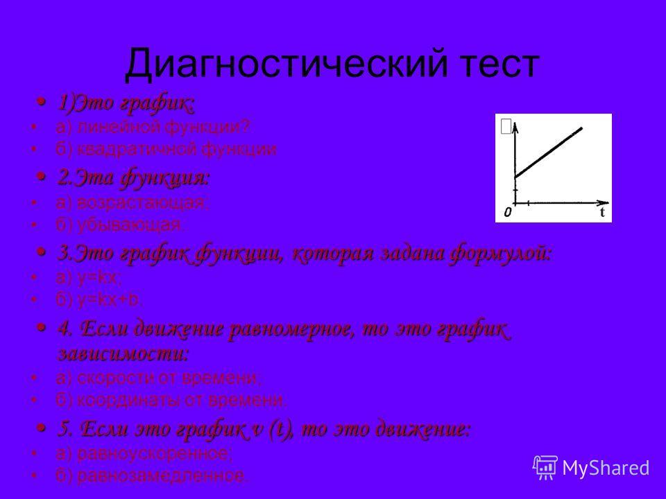 Диагностический тест 1)Это график:1)Это график: а) линейной функции? б) квадратичной функции 2.Эта функция:2.Эта функция: а) возрастающая; б) убывающая. 3.Это график функции, которая задана формулой:3.Это график функции, которая задана формулой: а) y