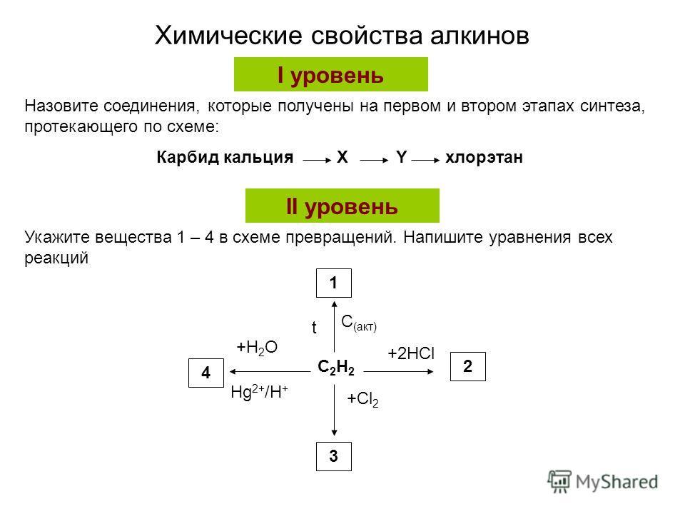 Химические свойства алкинов I уровень II уровень Назовите соединения, которые получены на первом и втором этапах синтеза, протекающего по схеме: Карбид кальция X Y хлорэтан Укажите вещества 1 – 4 в схеме превращений. Напишите уравнения всех реакций С