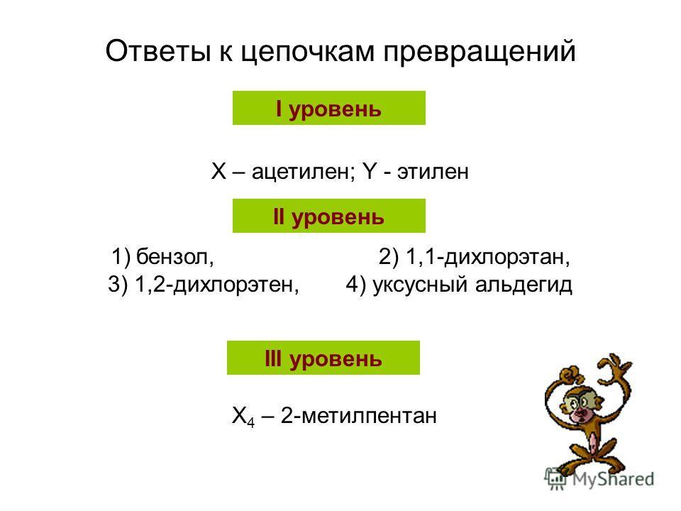 Ответы к цепочкам превращений I уровень X – ацетилен; Y - этилен II уровень 1)бензол, 2) 1,1-дихлорэтан, 3) 1,2-дихлорэтен, 4) уксусный альдегид III уровень X 4 – 2-метилпентан