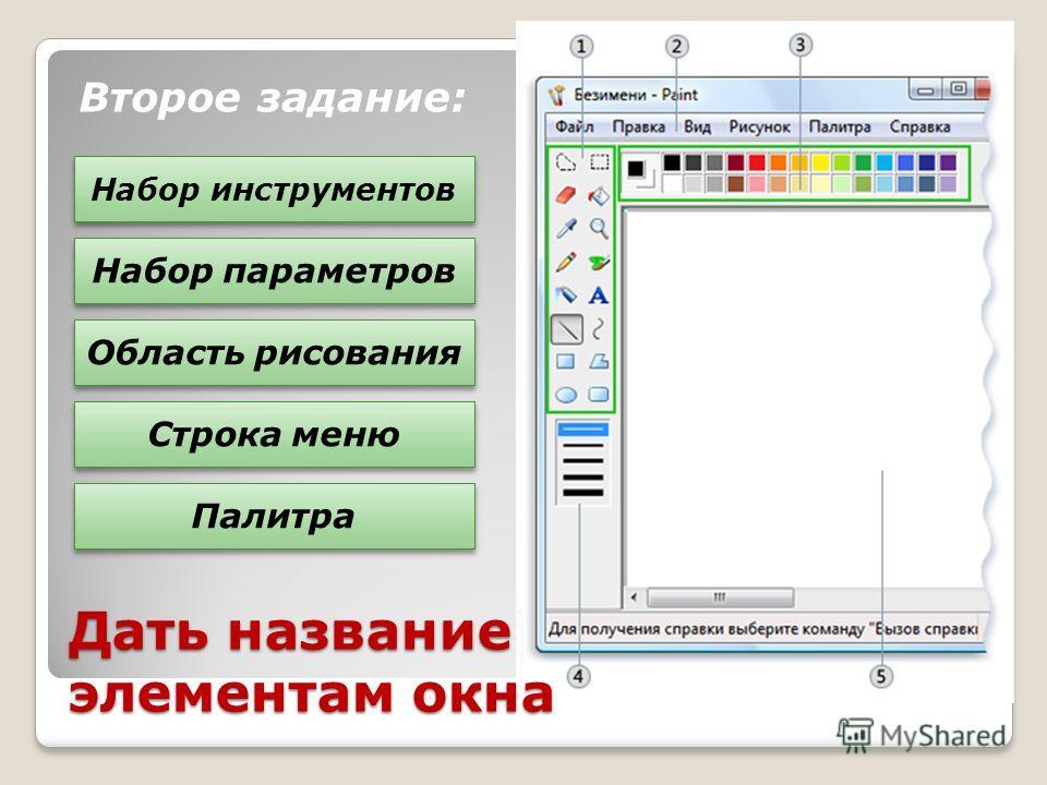Второе задание: Набор инструментов Набор параметров Область рисования Строка меню Палитра Дать название элементам окна