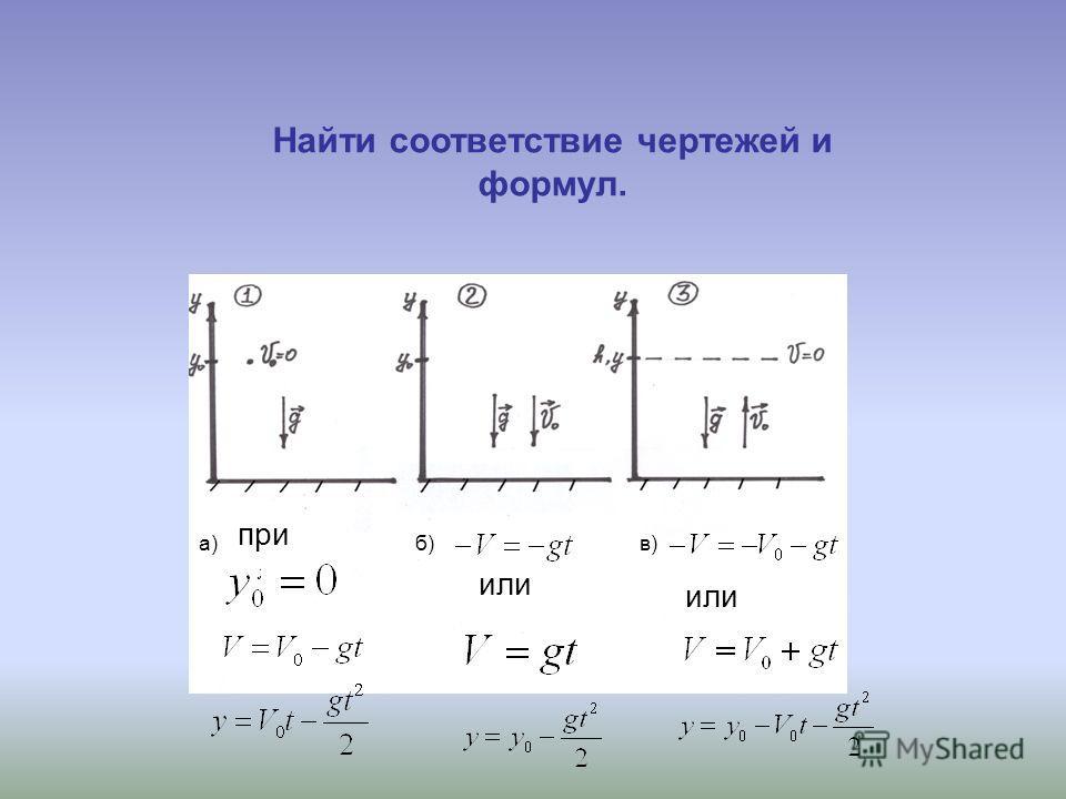 Найти соответствие чертежей и формул. или а)б)в) или при