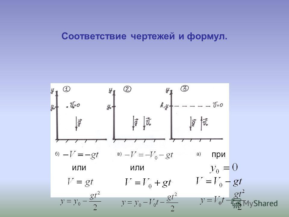 Соответствие чертежей и формул. или а)б)в) или при