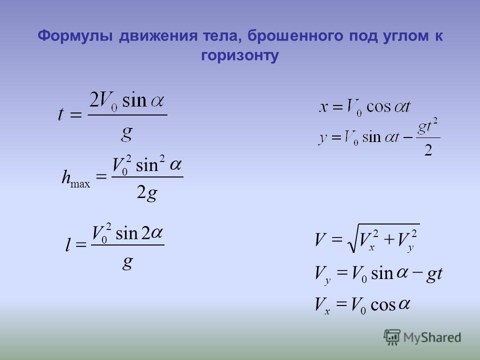 Формулы движения тела, брошенного под углом к горизонту cos sin 0 0 22 VV gtVV VVV x y yx 2sin 2 0 g V l 2 sin 22 0 max g V h
