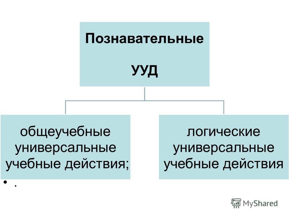 -. Познавательные УУД общеучебные универсальные учебные действия; логические универсальные учебные действия