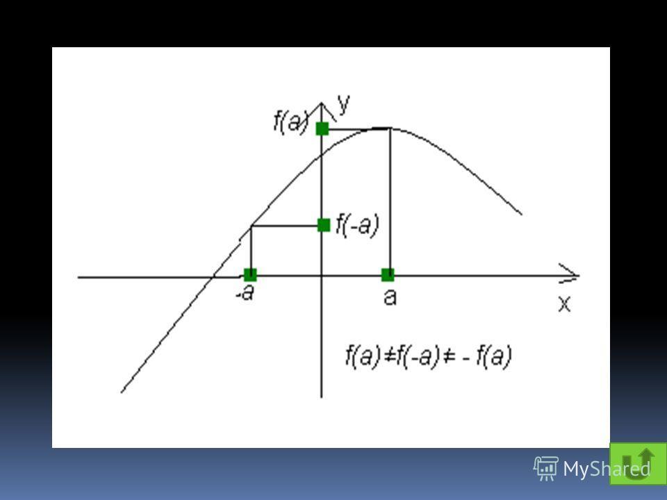 Функции, не обладающие свойствами чётности или нечётности, называются функциями общего вида.