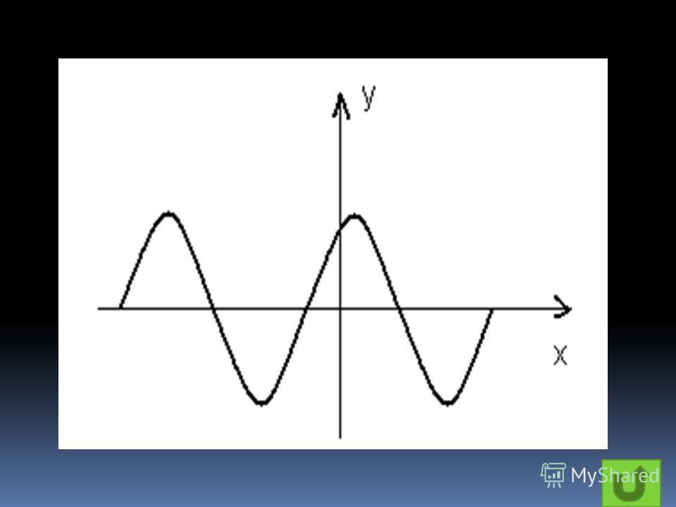 Множество всех точек плоскости, абсциссы которых равны значениям независимой переменной, а ординаты – соответствующим значениям функции.