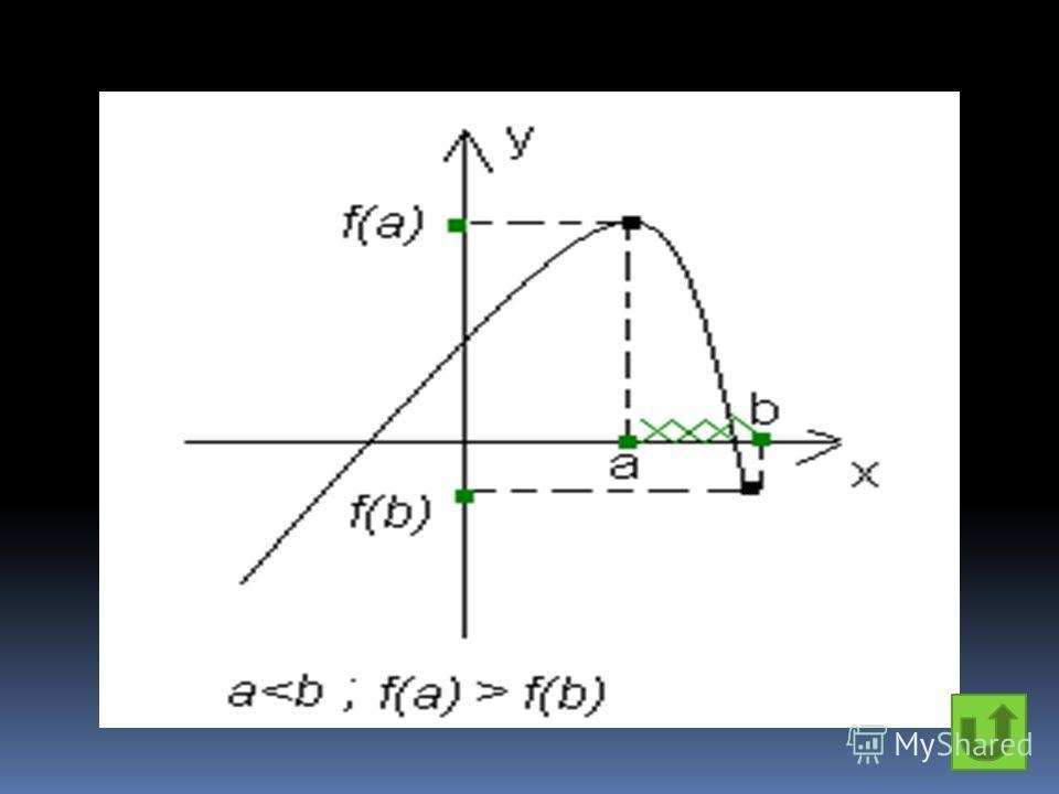 Функция называется убывающей на промежутке, если на нём меньшему значению аргумента соответствует большее значение функции.