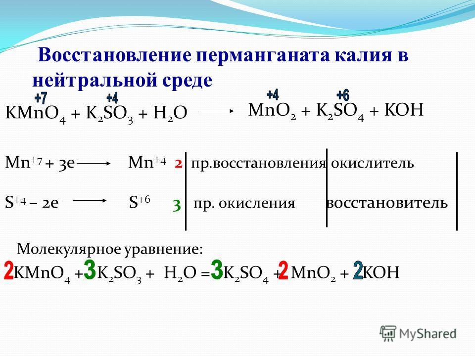 Восстановление перманганата калия в нейтральной среде KMnO 4 + K 2 SO 3 + H 2 O Mn +7 + 3e - Mn +4 2 пр.восстановления окислитель S +4 – 2e - S +6 3 пр. окисления восстановитель Молекулярное уравнение: KMnO 4 + K 2 SO 3 + H 2 O = K 2 SO 4 + MnO 2 + K