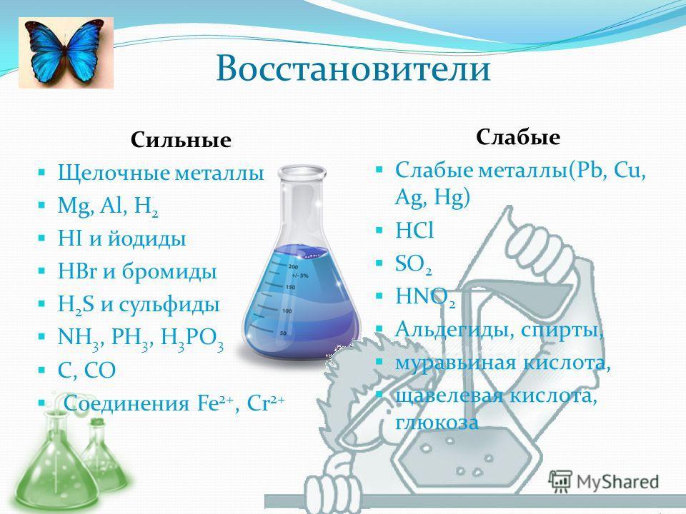 Сильные Щелочные металлы Mg, Al, H 2 HI и йодиды HBr и бромиды H 2 S и сульфиды NH 3, PH 3, H 3 PO 3 C, CO Соединения Fe 2+, Cr 2+ Слабые Слабые металлы(Pb, Cu, Ag, Hg) HCl SO 2 HNO 2 Альдегиды, спирты, муравьиная кислота, щавелевая кислота, глюкоза