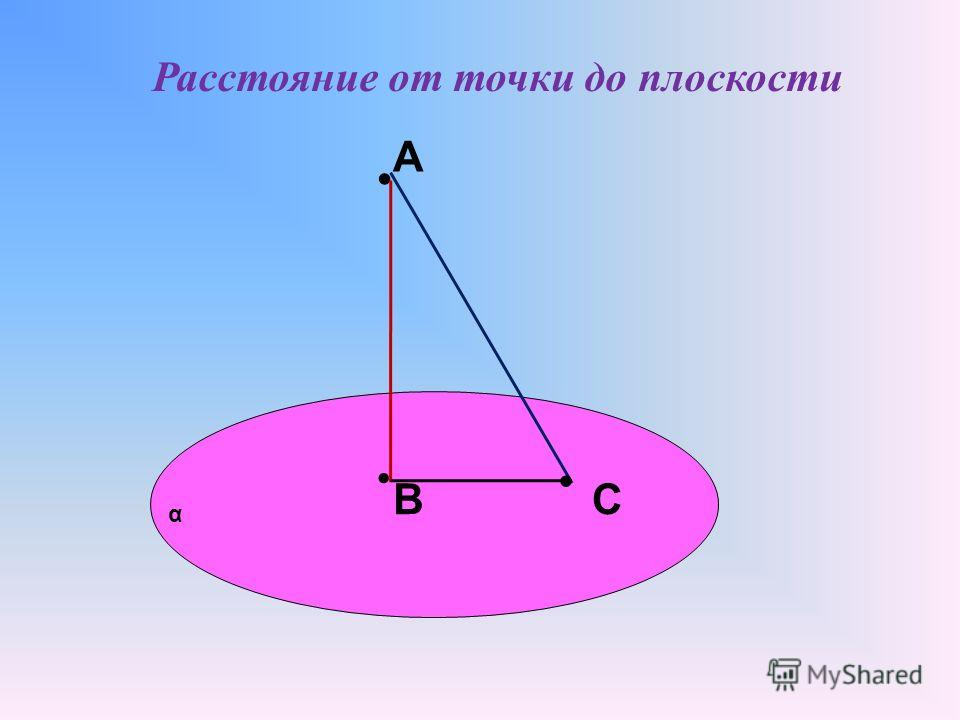 Расстояние от точки до плоскости · ·А·А · · · ВС D к α