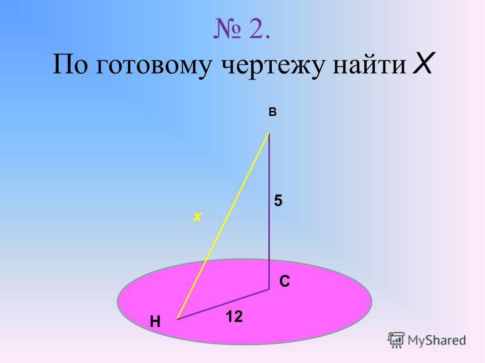 Из точки В данной на расстоянии 9 см от плоскости, проведена к ней наклонная ВМ=15см. Найдите ее проекцию СМ на данную плоскость В М С 9 15 ? Решение задач 1