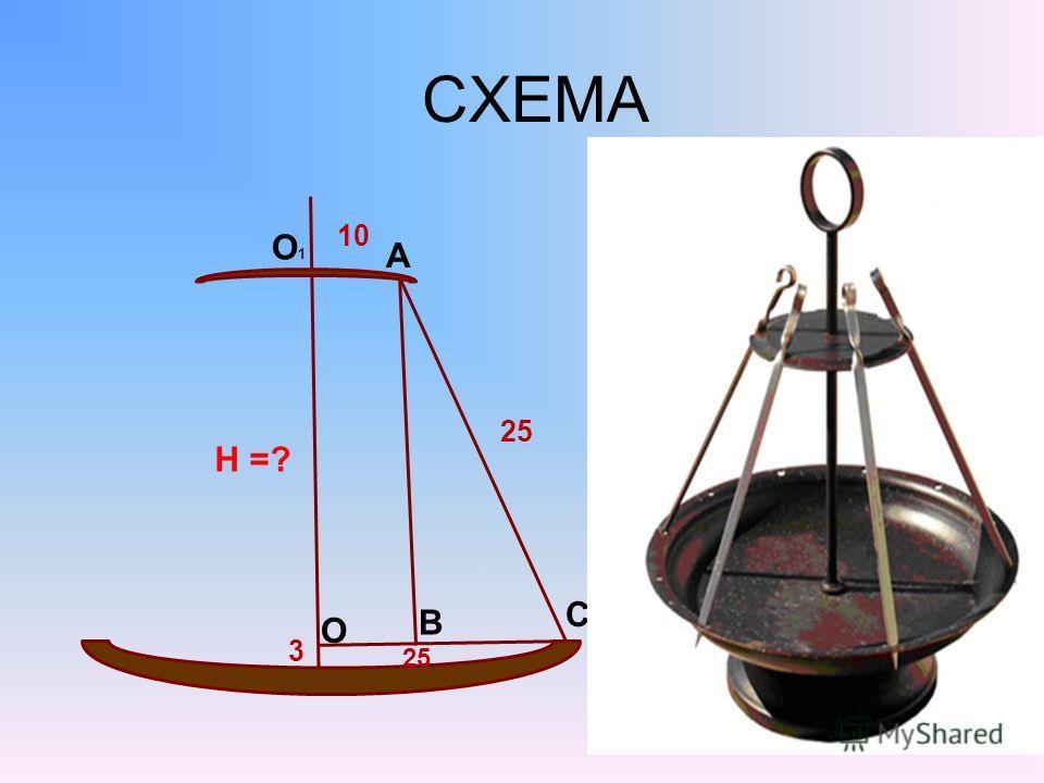 На какой высоте необходимо закрепить верхнее основание от дна блюда, чтобы вставить шампуры. Если рабочая длина шампура 25 см. Расстояние от оси блюда до нижнего отверстия, в которое вставляется шампур 25см. А расстояние от оси до верхнего отверстия