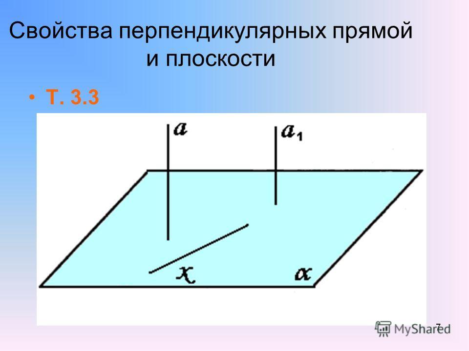 ПРЯМАЯ, ПЕРПЕНДИКУЛЯРНАЯ К ПЛОСКОСТИ ОПРЕДЕЛЕНИЕ: Прямая называется перпендикулярной к плоскости, если она перпендикулярна любой прямой, лежащей в этой плоскости