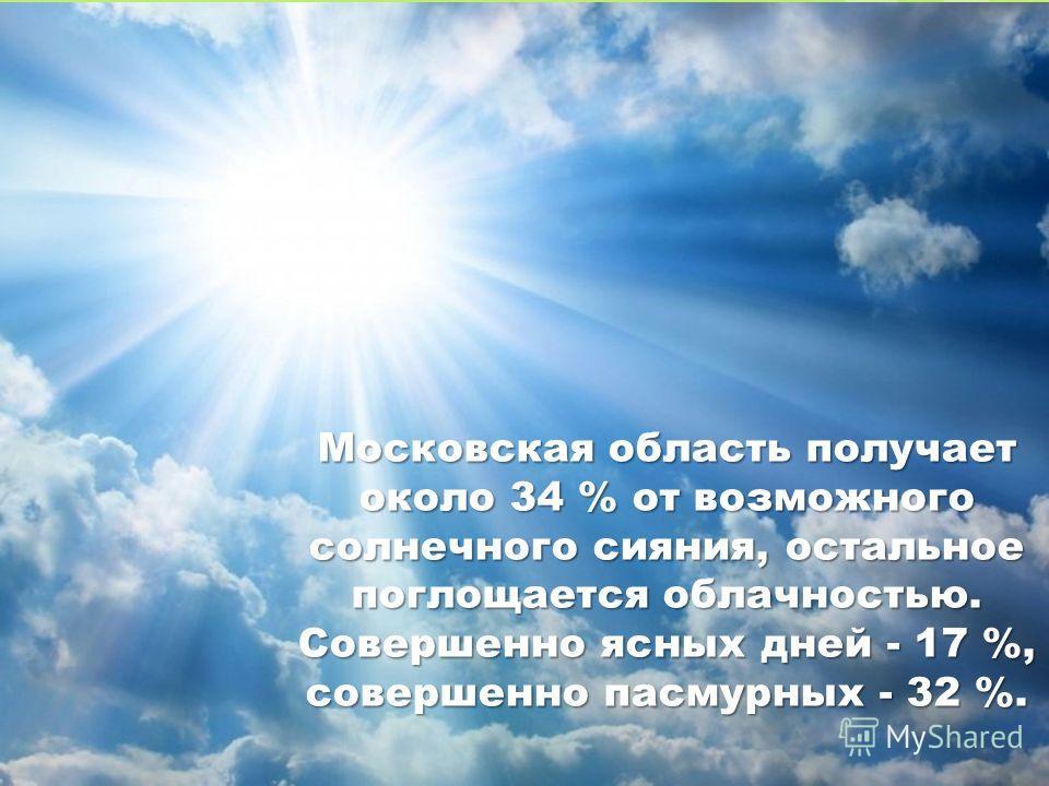 Московская область получает около 34 % от возможного солнечного сияния, остальное поглощается облачностью. Совершенно ясных дней - 17 %, совершенно пасмурных - 32 %.