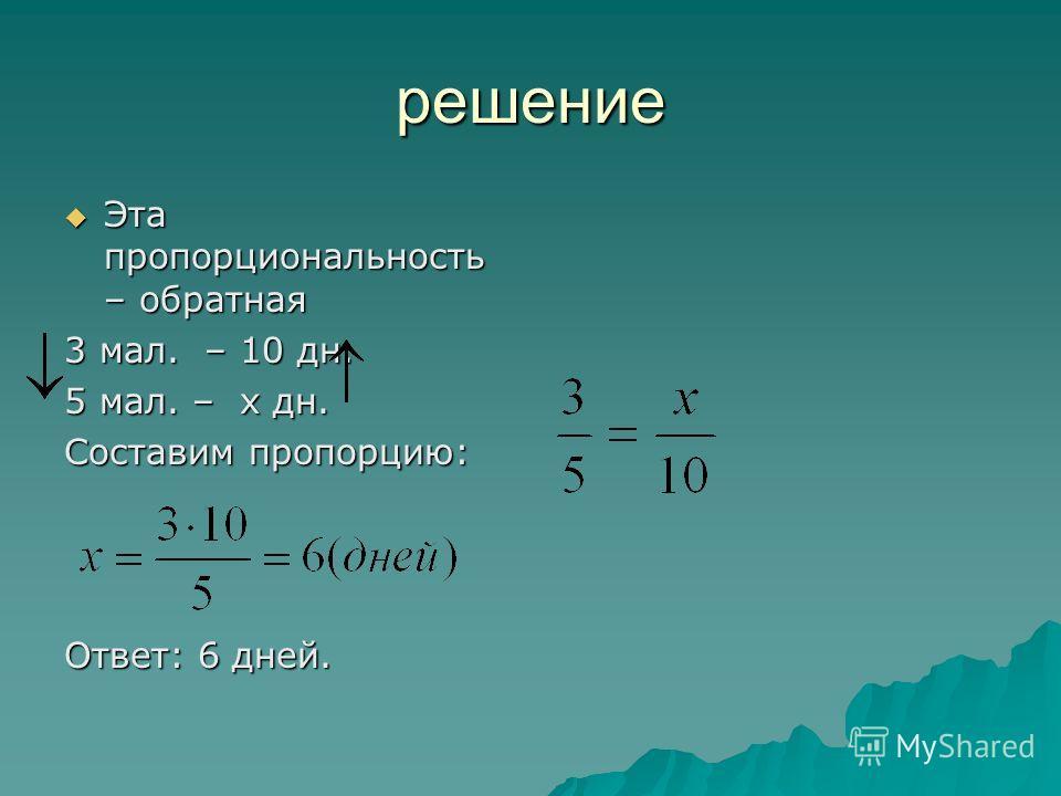 решение Эта пропорциональность – обратная Эта пропорциональность – обратная 3 мал. – 10 дн. 5 мал. – х дн. Составим пропорцию: Ответ: 6 дней.