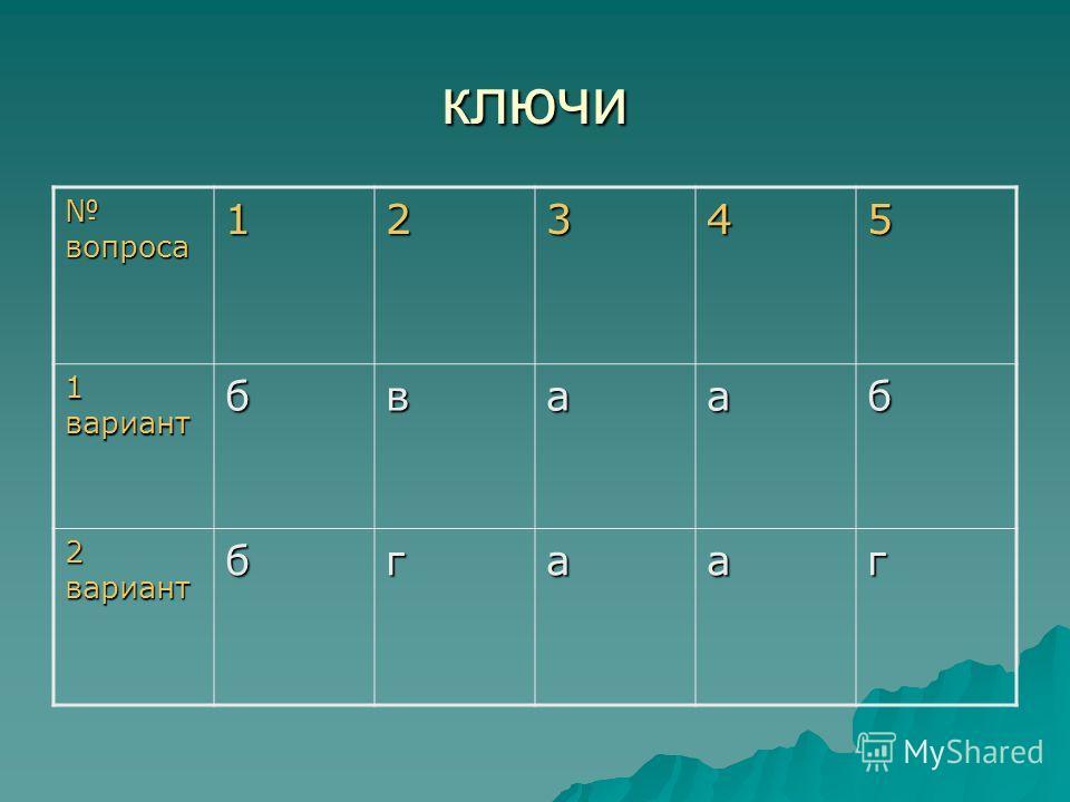 ключи вопроса вопроса12345 1 вариант бвааб 2 вариант бгааг