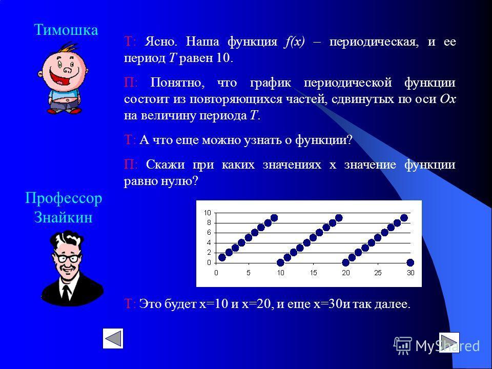 Профессор Знайкин Тимошка Т: Ясно. Наша функция f(х) – периодическая, и ее период Т равен 10. П: Понятно, что график периодической функции состоит из повторяющихся частей, сдвинутых по оси Ох на величину периода Т. Т: А что еще можно узнать о функции